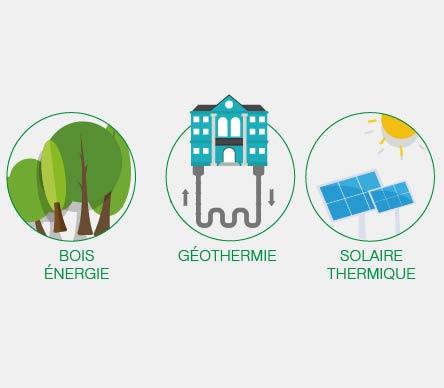Energies renouvelabes